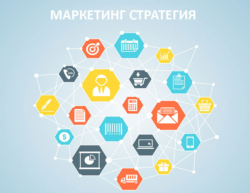 онлайн реклама маркетинг стратегия